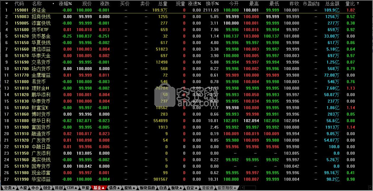 宏信证券交易