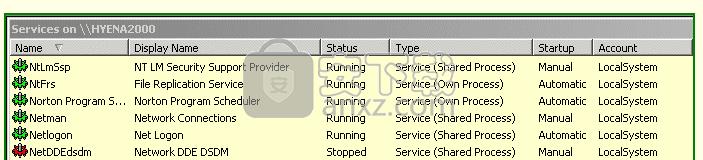 SystemTools Hyena(资源管理工具)