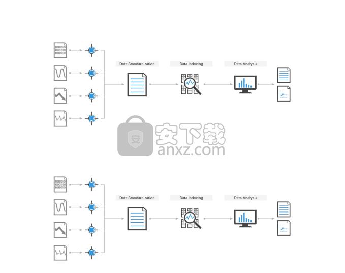 FlexLogger 2020中文破解版(数据记录软件)