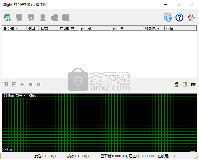 xlight ftp server(Xlight FTP服务器)