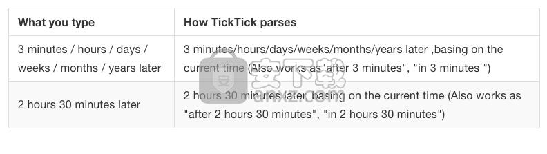 TickTick(滴答清单)