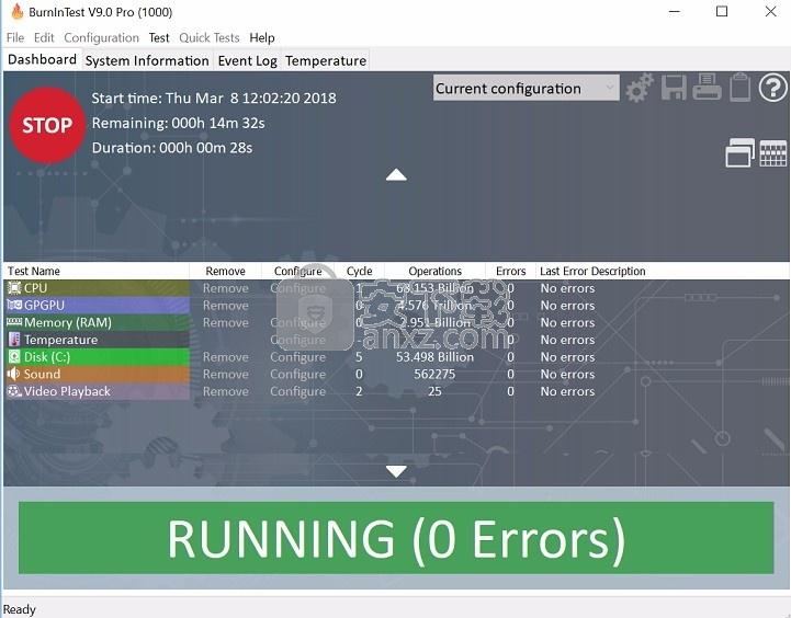 PassMark BurnInTest(PC可靠性和负载测试)