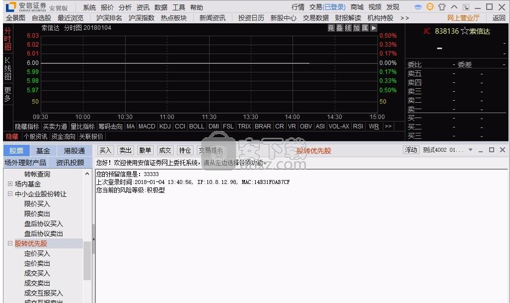 安信证券智尊版