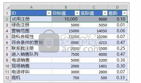visio2019 64位中文破解版(流程图专业制作软件)