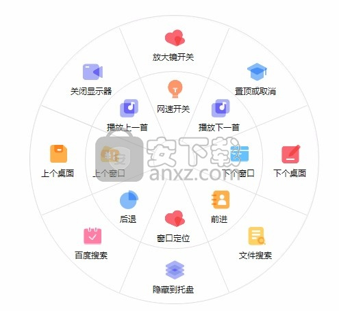 Mouse+(鼠标增强工具)